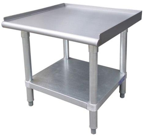 ESG_Table